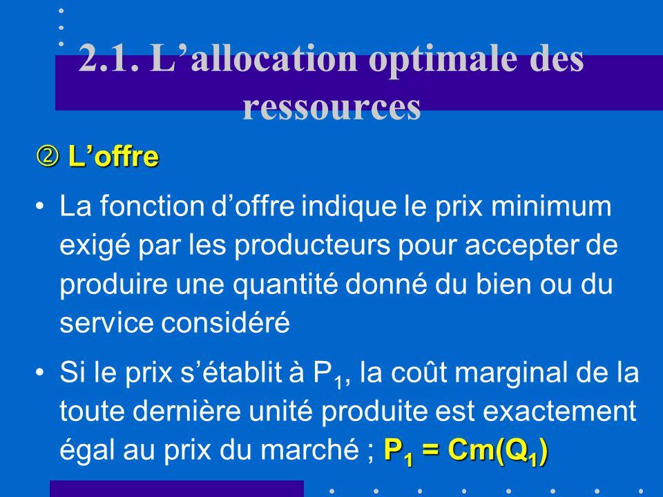 La fonction de demande Représentation graphique du surplus QAdQAd PAPA P1P1P1P1 Q1Q1Q1Q1 Le producteur qui détiendrait une position dominante sur ce m