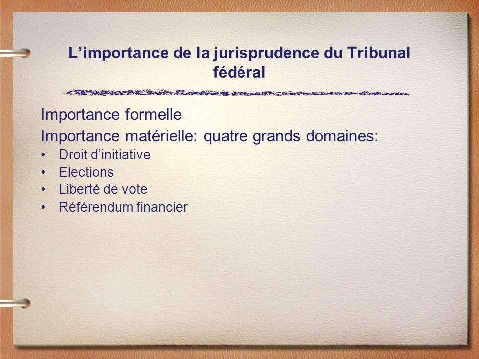 Limportance de la jurisprudence du Tribunal fédéral Importance formelle Importance matérielle: quatre grands domaines: Droit dinitiative Elections Lib