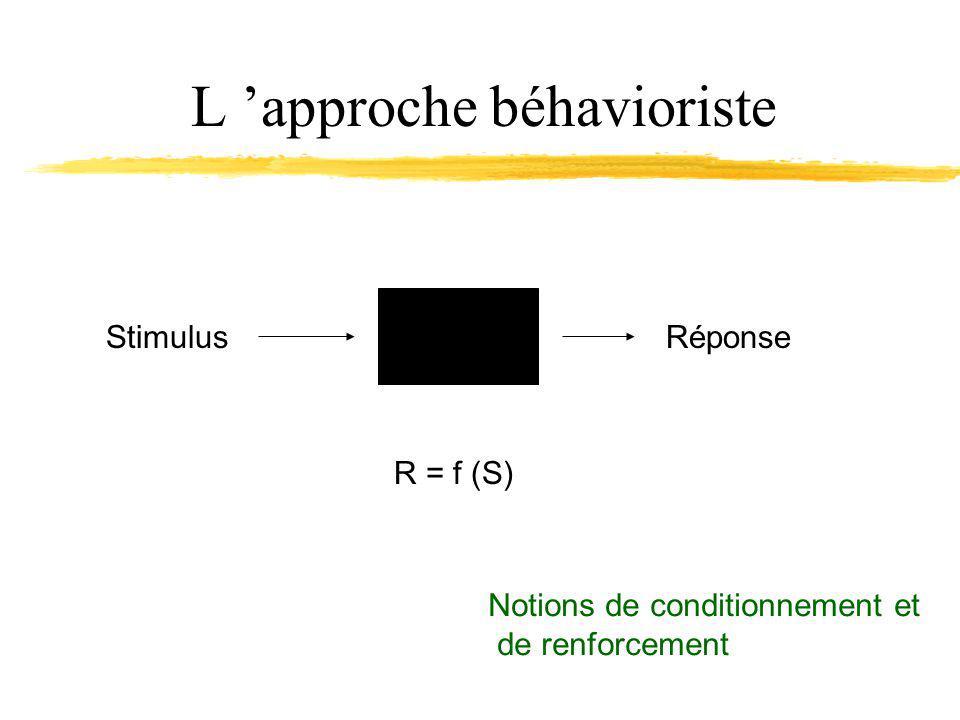 L approche béhavioriste StimulusRéponse R = f (S) Notions de conditionnement et de renforcement