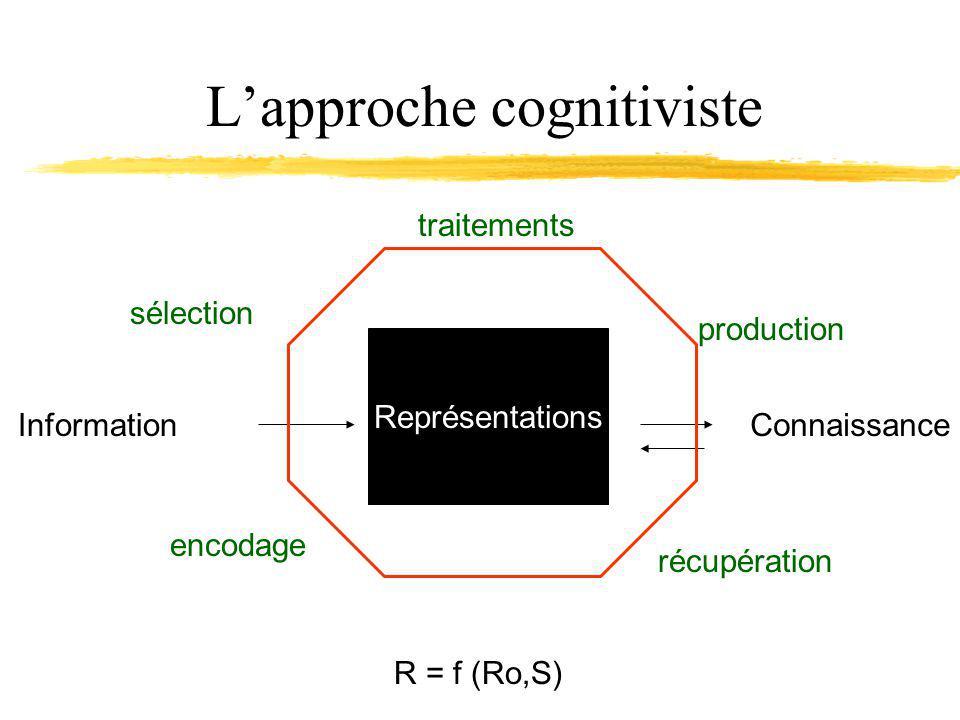 Lapproche cognitiviste Information Représentations Connaissance R = f (Ro,S) sélection encodage traitements production récupération