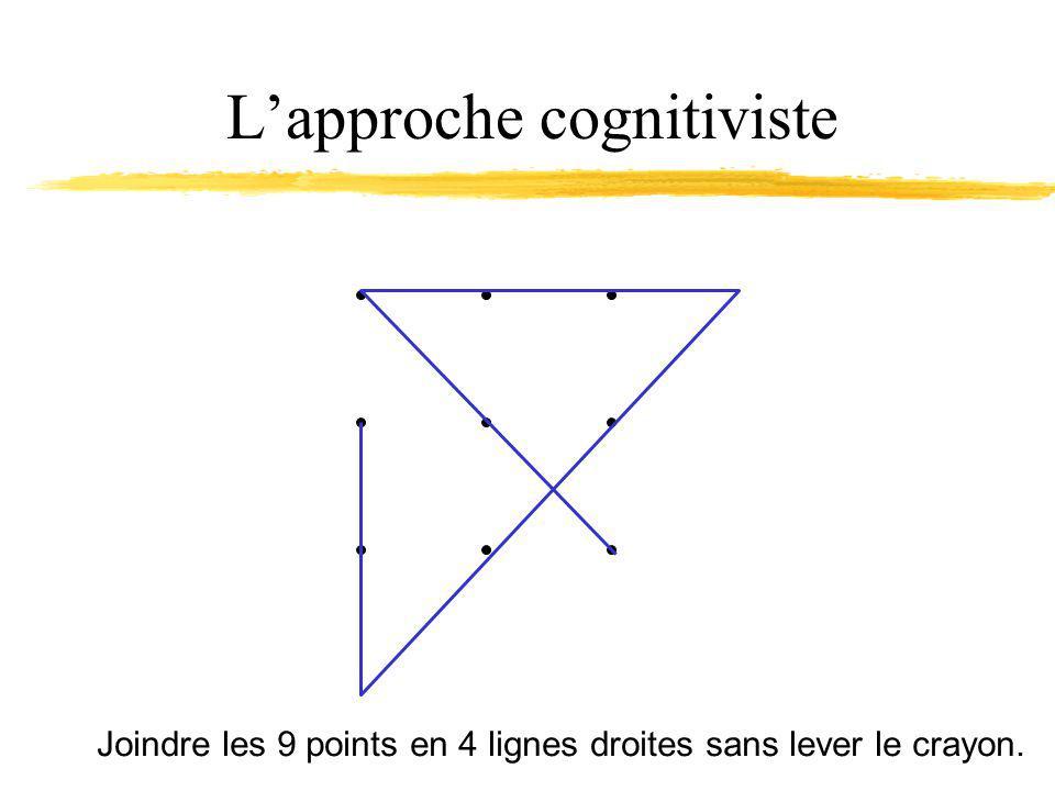 Lapproche cognitiviste Joindre les 9 points en 4 lignes droites sans lever le crayon.