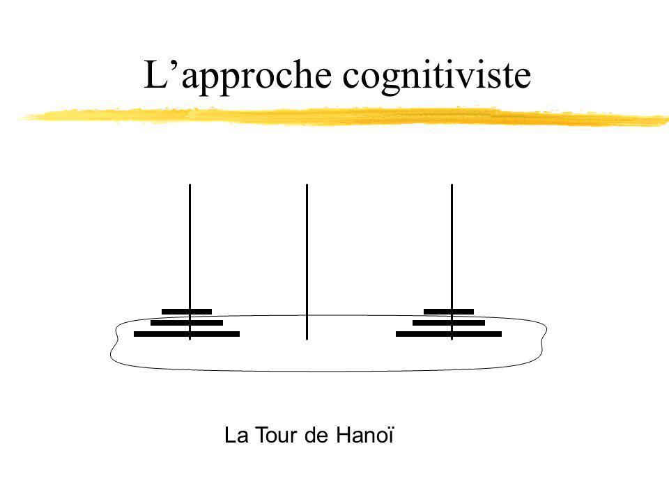Lapproche cognitiviste La Tour de Hanoï