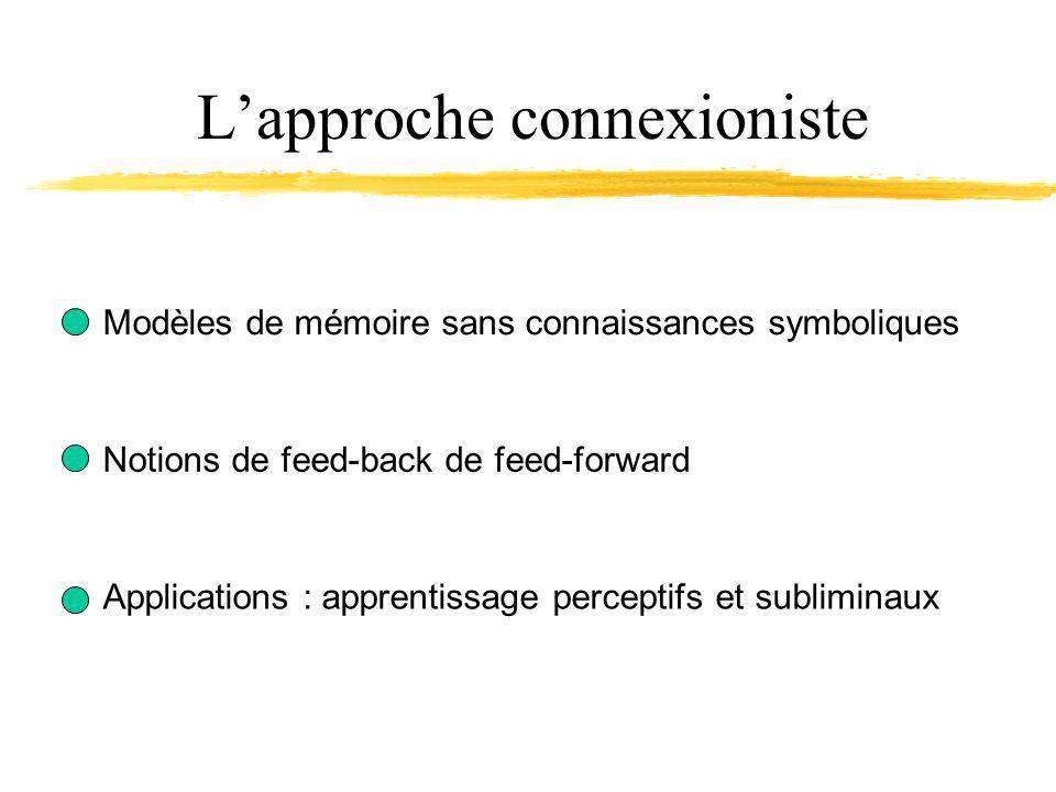 Lapproche connexioniste Modèles de mémoire sans connaissances symboliques Notions de feed-back de feed-forward Applications : apprentissage perceptifs et subliminaux