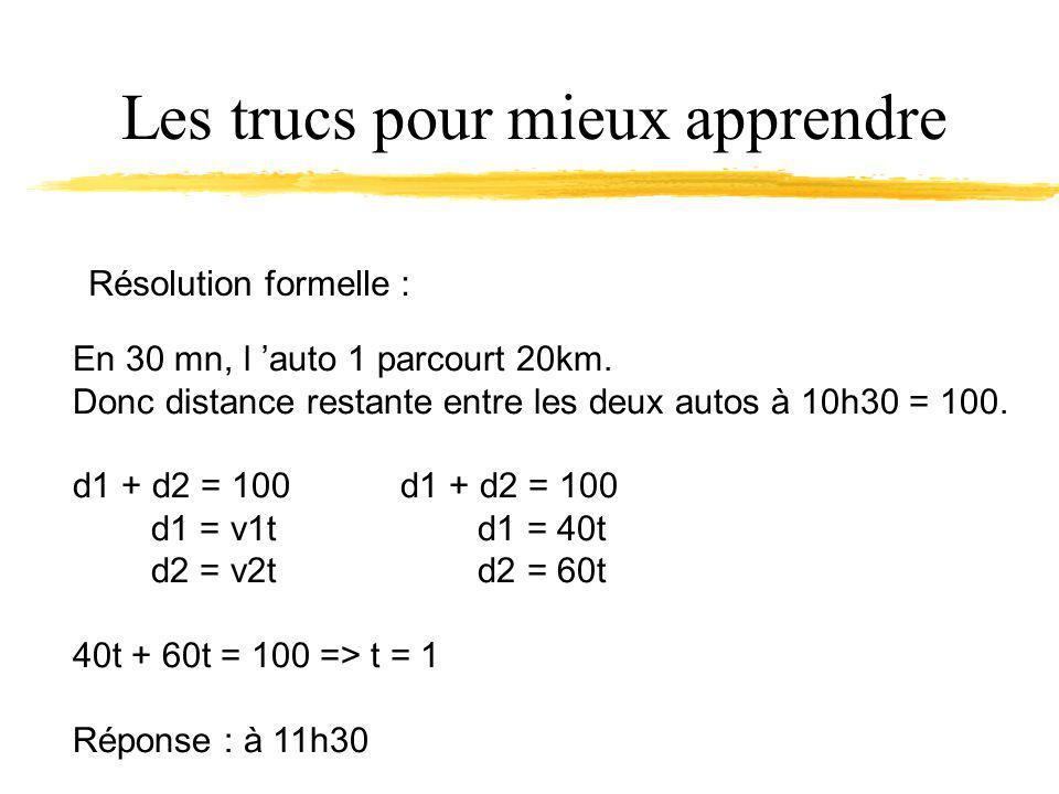 Les trucs pour mieux apprendre Résolution formelle : En 30 mn, l auto 1 parcourt 20km.