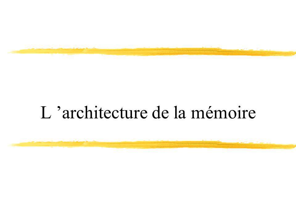 L architecture de la mémoire
