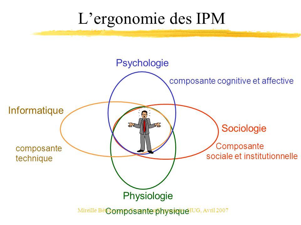 Lergonomie des IPM Psychologie Sociologie Physiologie Informatique Composante sociale et institutionnelle Composante physique composante technique com
