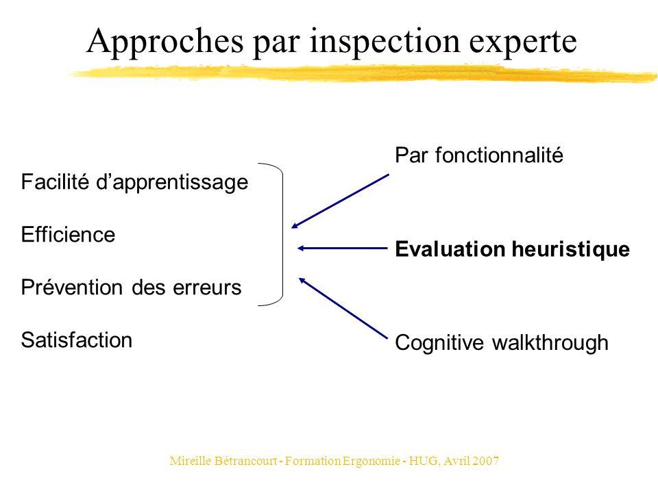 Mireille Bétrancourt - Formation Ergonomie - HUG, Avril 2007 Approches par inspection experte Facilité dapprentissage Efficience Prévention des erreur