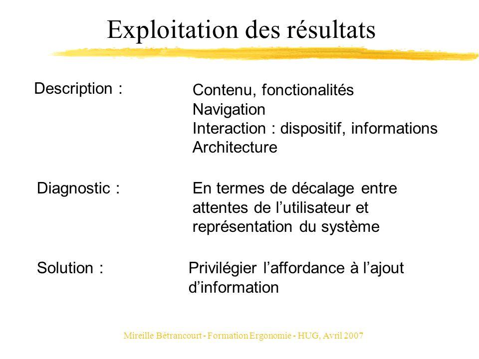 Mireille Bétrancourt - Formation Ergonomie - HUG, Avril 2007 Exploitation des résultats Description : Contenu, fonctionalités Navigation Interaction :