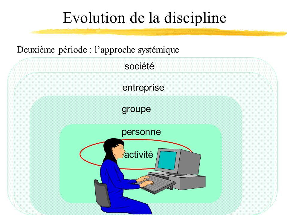 Mireille Bétrancourt - Formation Ergonomie - HUG, Avril 2007 Evolution de la discipline Deuxième période : lapproche systémique société entreprise gro