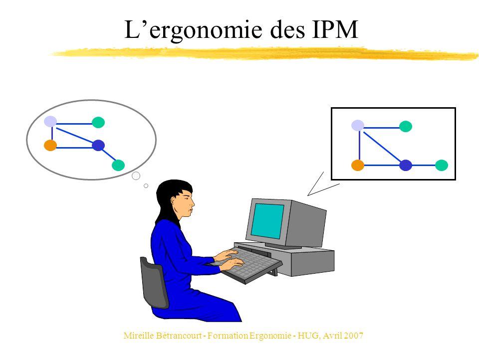 Mireille Bétrancourt - Formation Ergonomie - HUG, Avril 2007 4.