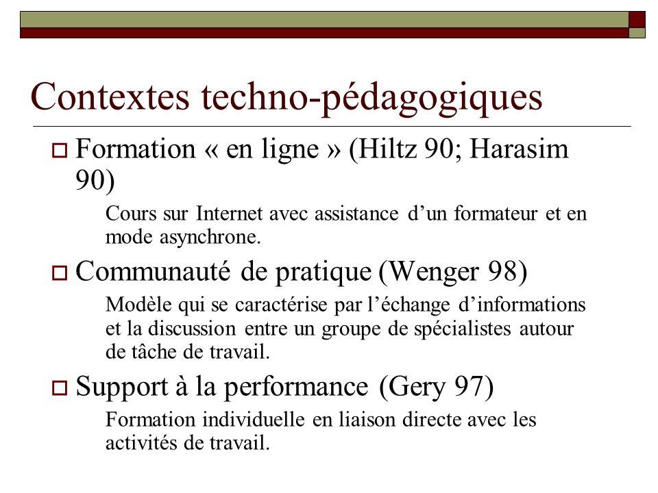 Contextes techno-pédagogiques Formation « en ligne » (Hiltz 90; Harasim 90) Cours sur Internet avec assistance dun formateur et en mode asynchrone.