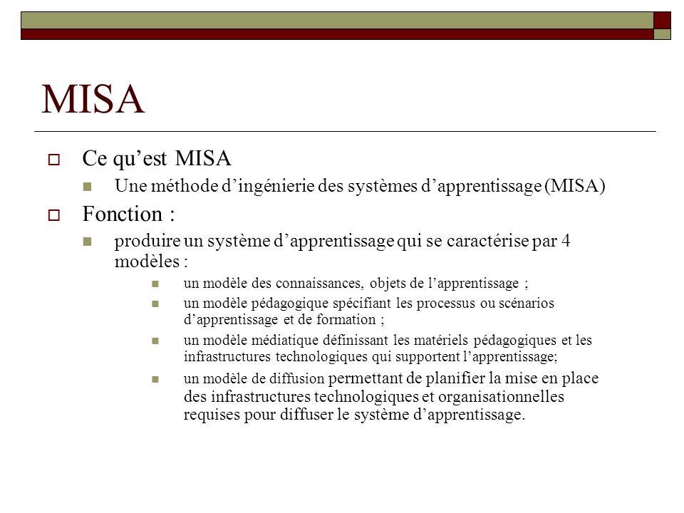 MISA Ce quest MISA Une méthode dingénierie des systèmes dapprentissage (MISA) Fonction : produire un système dapprentissage qui se caractérise par 4 modèles : un modèle des connaissances, objets de lapprentissage ; un modèle pédagogique spécifiant les processus ou scénarios dapprentissage et de formation ; un modèle médiatique définissant les matériels pédagogiques et les infrastructures technologiques qui supportent lapprentissage; un modèle de diffusion permettant de planifier la mise en place des infrastructures technologiques et organisationnelles requises pour diffuser le système dapprentissage.