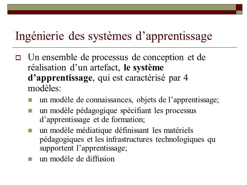 Ingénierie des systèmes dapprentissage Un ensemble de processus de conception et de réalisation dun artefact, le système dapprentissage, qui est caractérisé par 4 modèles: un modèle de connaissances, objets de lapprentissage; un modèle pédagogique spécifiant les processus dapprentissage et de formation; un modèle médiatique définissant les matériels pédagogiques et les infrastructures technologiques qu supportent lapprentissage; un modèle de diffusion