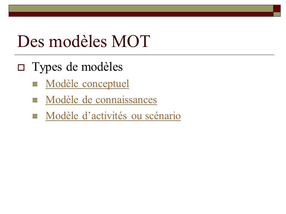Des modèles MOT Types de modèles Modèle conceptuel Modèle de connaissances Modèle dactivités ou scénario