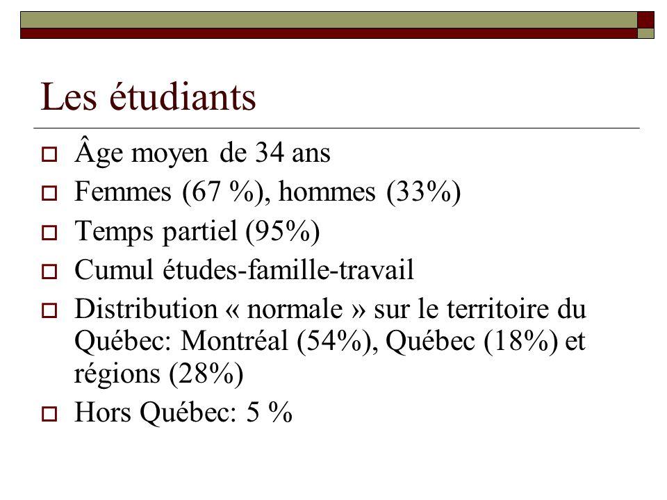 Les étudiants Âge moyen de 34 ans Femmes (67 %), hommes (33%) Temps partiel (95%) Cumul études-famille-travail Distribution « normale » sur le territoire du Québec: Montréal (54%), Québec (18%) et régions (28%) Hors Québec: 5 %