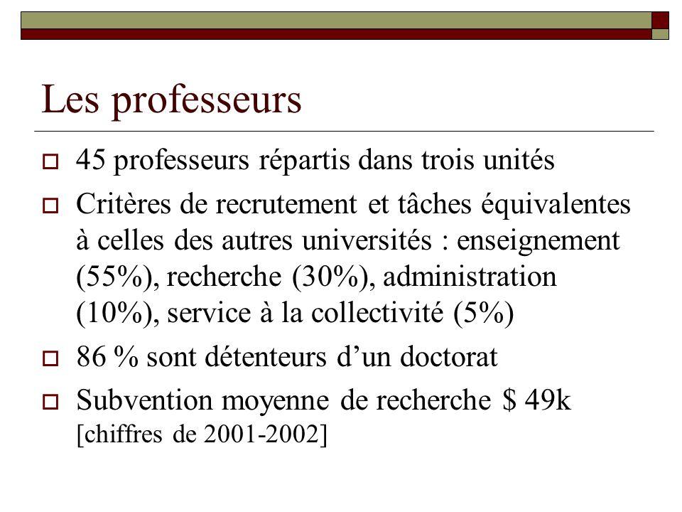 Les professeurs 45 professeurs répartis dans trois unités Critères de recrutement et tâches équivalentes à celles des autres universités : enseignement (55%), recherche (30%), administration (10%), service à la collectivité (5%) 86 % sont détenteurs dun doctorat Subvention moyenne de recherche $ 49k [chiffres de 2001-2002]
