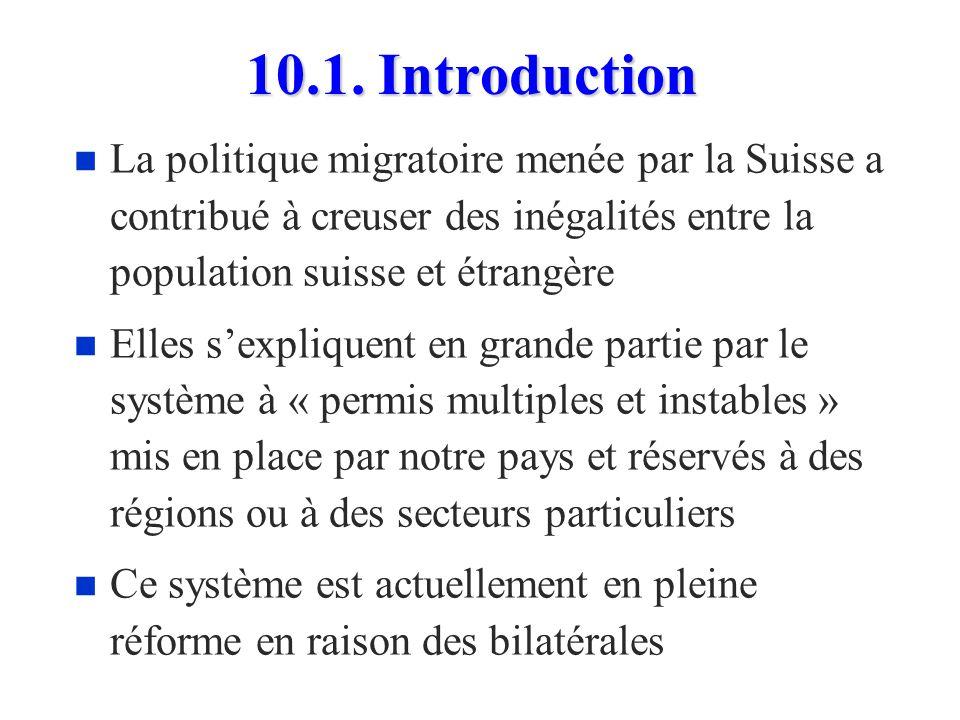 Chapitre 10: Migrations et marché du travail en Suisse Yves Flückiger Université de Genève Yves Flückiger Université de Genève DESS: Globalisation et régulation sociale