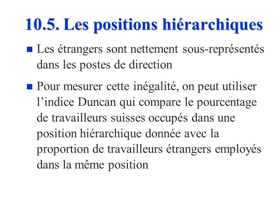 10.5. Les positions hiérarchiques Positions observées