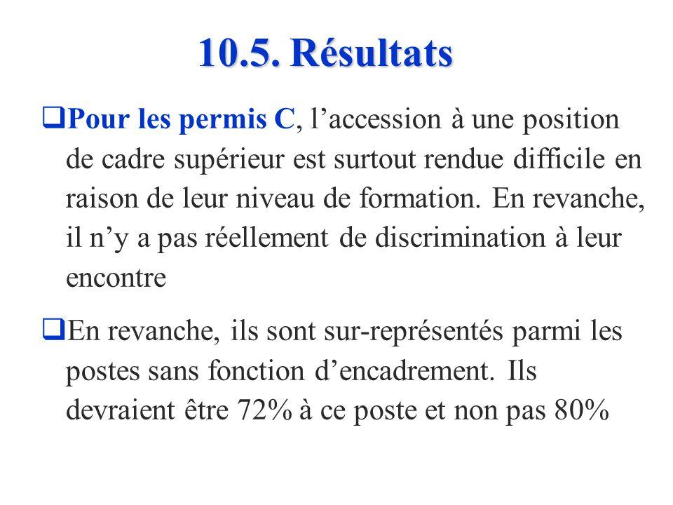 10.5. Les positions hiérarchiques Positions simulées