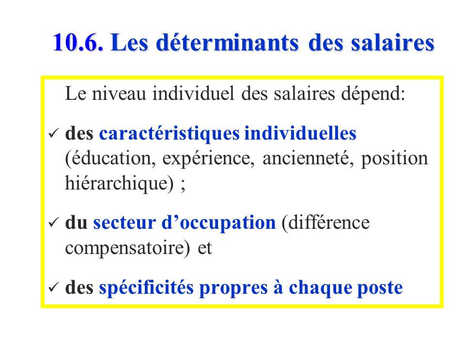 10.6. Inégalités salariales n n Les travailleurs étrangers ont des salaires plus faibles que ceux de la population suisse n n Une partie de cette diff