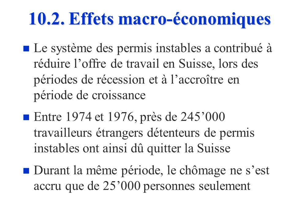 10.1. Introduction n n Les inégalités entre la main-dœuvre suisse et étrangère ont eu tendance à se perpétuer en raison de la transformation automatiq