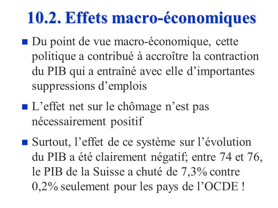 10.2. Effets macro-économiques 1975-19761982-19831992-1993 Variation de lemploi-244.7-0.3-82.5 Variation du chômage+19.2+14.5+125.0 Variation de la po