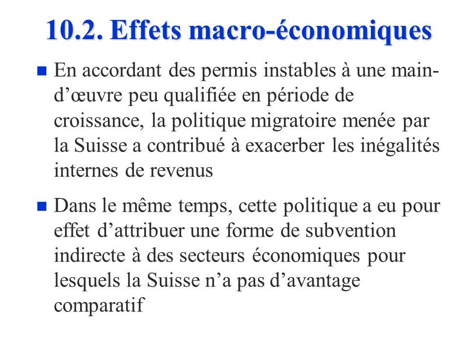 10.2. Effets macro-économiques n n Du point de vue macro-économique, cette politique a contribué à accroître la contraction du PIB qui a entraîné avec