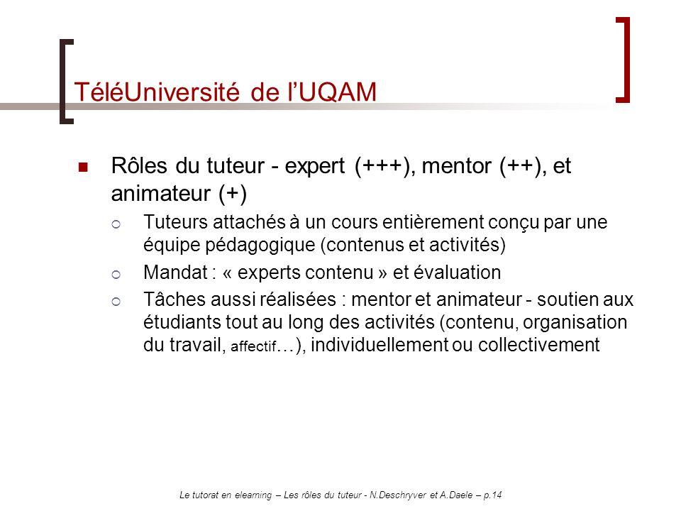 Le tutorat en elearning – Les rôles du tuteur - N.Deschryver et A.Daele – p.14 TéléUniversité de lUQAM Rôles du tuteur - expert (+++), mentor (++), et animateur (+) Tuteurs attachés à un cours entièrement conçu par une équipe pédagogique (contenus et activités) Mandat : « experts contenu » et évaluation Tâches aussi réalisées : mentor et animateur - soutien aux étudiants tout au long des activités (contenu, organisation du travail, affectif …), individuellement ou collectivement