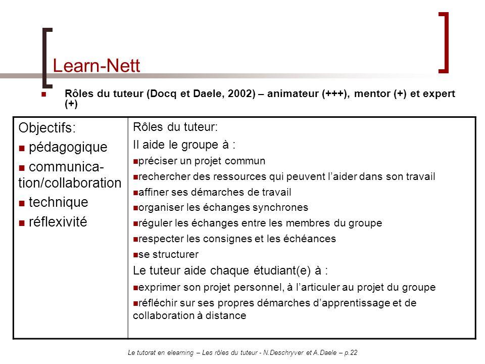 Le tutorat en elearning – Les rôles du tuteur - N.Deschryver et A.Daele – p.22 Learn-Nett Rôles du tuteur (Docq et Daele, 2002) – animateur (+++), mentor (+) et expert (+) Objectifs: pédagogique communica- tion/collaboration technique réflexivité Rôles du tuteur: Il aide le groupe à : préciser un projet commun rechercher des ressources qui peuvent laider dans son travail affiner ses démarches de travail organiser les échanges synchrones réguler les échanges entre les membres du groupe respecter les consignes et les échéances se structurer Le tuteur aide chaque étudiant(e) à : exprimer son projet personnel, à larticuler au projet du groupe réfléchir sur ses propres démarches dapprentissage et de collaboration à distance
