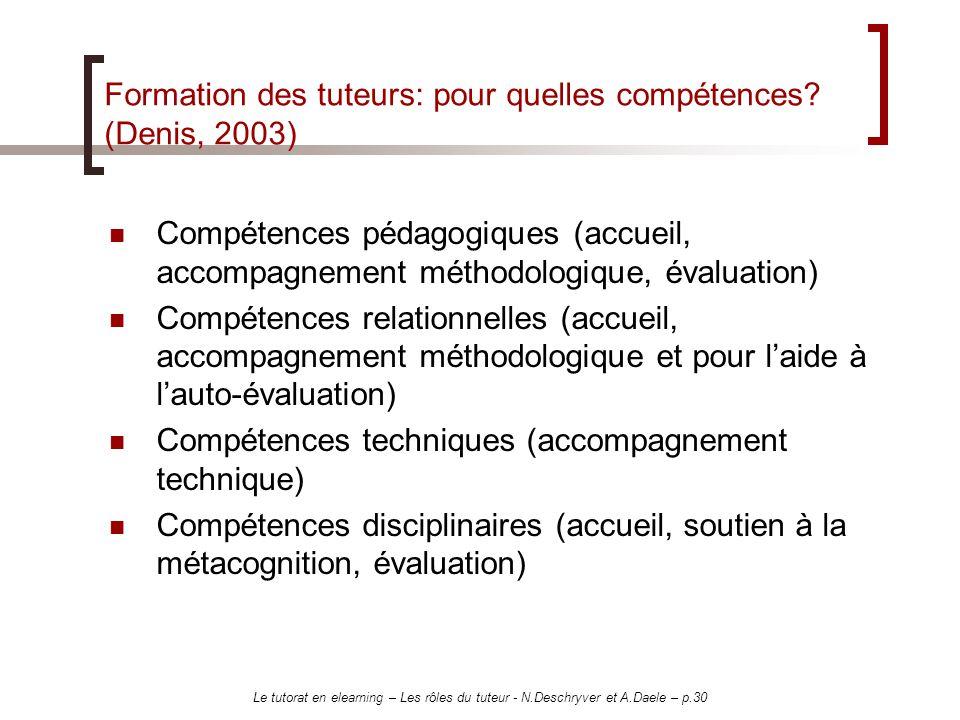 Le tutorat en elearning – Les rôles du tuteur - N.Deschryver et A.Daele – p.30 Formation des tuteurs: pour quelles compétences? (Denis, 2003) Compéten