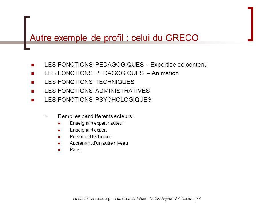 Le tutorat en elearning – Les rôles du tuteur - N.Deschryver et A.Daele – p.4 Autre exemple de profil : celui du GRECO LES FONCTIONS PEDAGOGIQUES - Ex