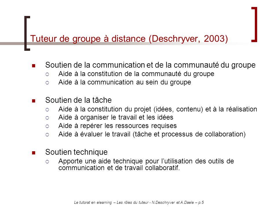 Le tutorat en elearning – Les rôles du tuteur - N.Deschryver et A.Daele – p.5 Tuteur de groupe à distance (Deschryver, 2003) Soutien de la communicati