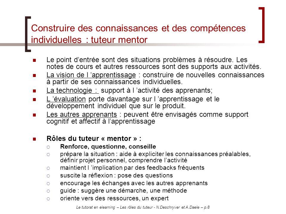Le tutorat en elearning – Les rôles du tuteur - N.Deschryver et A.Daele – p.8 Construire des connaissances et des compétences individuelles : tuteur m