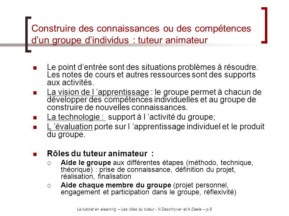 Le tutorat en elearning – Les rôles du tuteur - N.Deschryver et A.Daele – p.9 Construire des connaissances ou des compétences dun groupe dindividus :