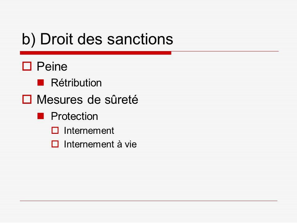 b) Droit des sanctions Peine Rétribution Mesures de sûreté Protection Internement Internement à vie