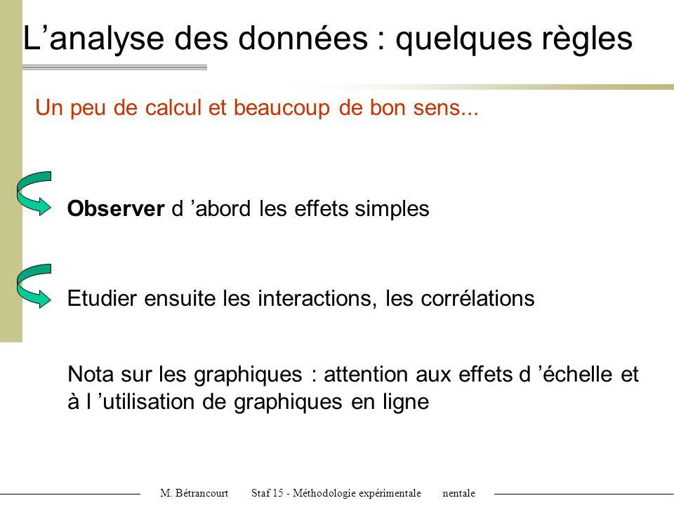 M. Bétrancourt et N.
