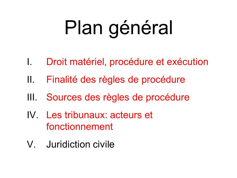 I. Droit matériel, procédure et exécution II. Finalité des règles de procédure III. Sources des règles de procédure IV. Les tribunaux: acteurs et fonc
