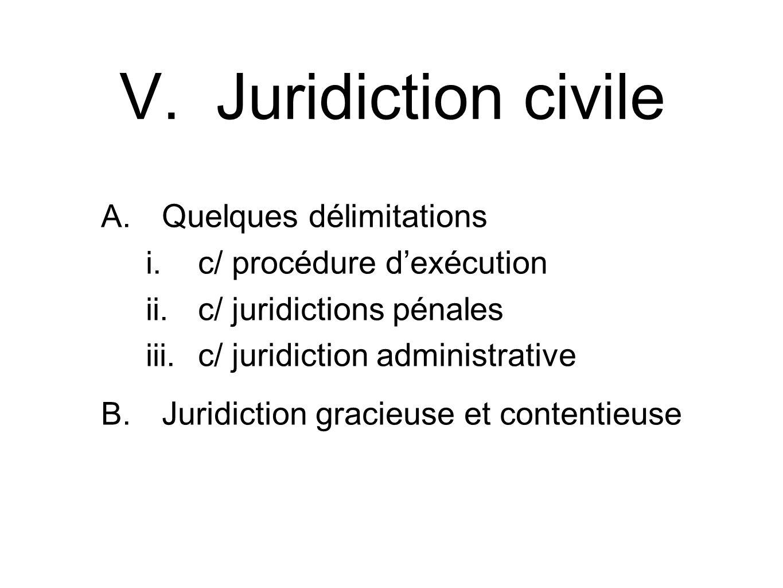 A. Quelques délimitations i. c/ procédure dexécution ii. c/ juridictions pénales iii. c/ juridiction administrative B. Juridiction gracieuse et conten