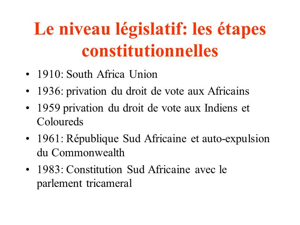 Le niveau législatif: les étapes constitutionnelles 1910: South Africa Union 1936: privation du droit de vote aux Africains 1959 privation du droit de vote aux Indiens et Coloureds 1961: République Sud Africaine et auto-expulsion du Commonwealth 1983: Constitution Sud Africaine avec le parlement tricameral