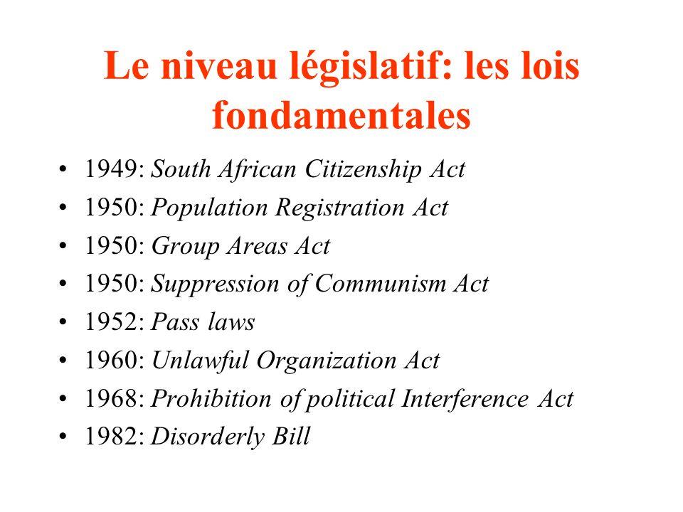 Le niveau législatif: les lois fondamentales 1949: South African Citizenship Act 1950: Population Registration Act 1950: Group Areas Act 1950: Suppres