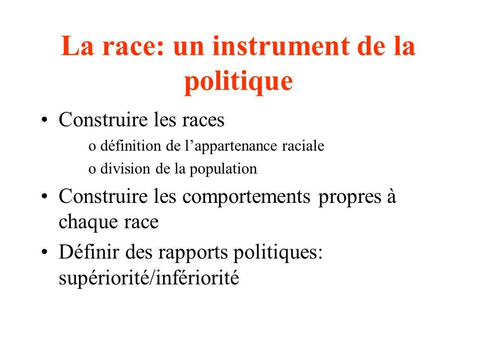 La race: un instrument de la politique Construire les races odéfinition de lappartenance raciale odivision de la population Construire les comportemen
