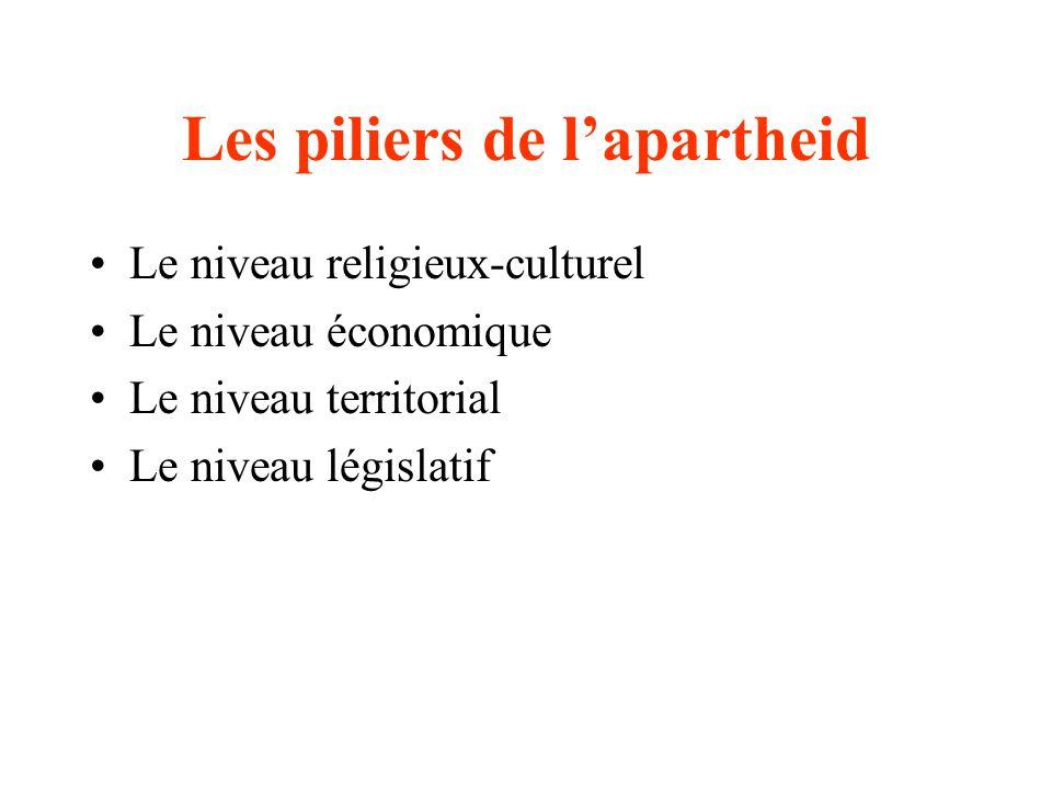 Les piliers de lapartheid Le niveau religieux-culturel Le niveau économique Le niveau territorial Le niveau législatif
