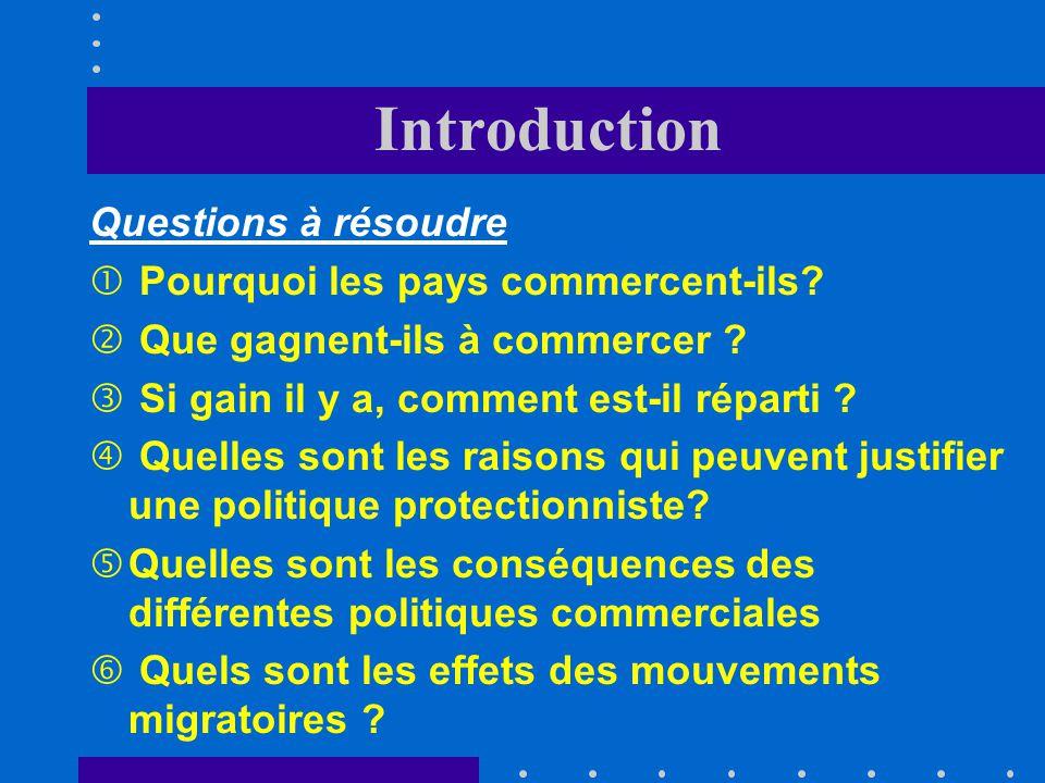 Introduction Questions à résoudre Pourquoi les pays commercent-ils.