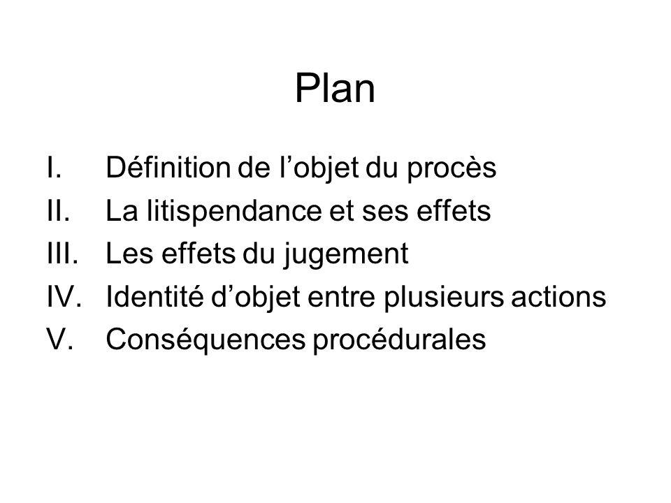 Plan I.Définition de lobjet du procès II.La litispendance et ses effets III.Les effets du jugement IV.Identité dobjet entre plusieurs actions V.Conséq