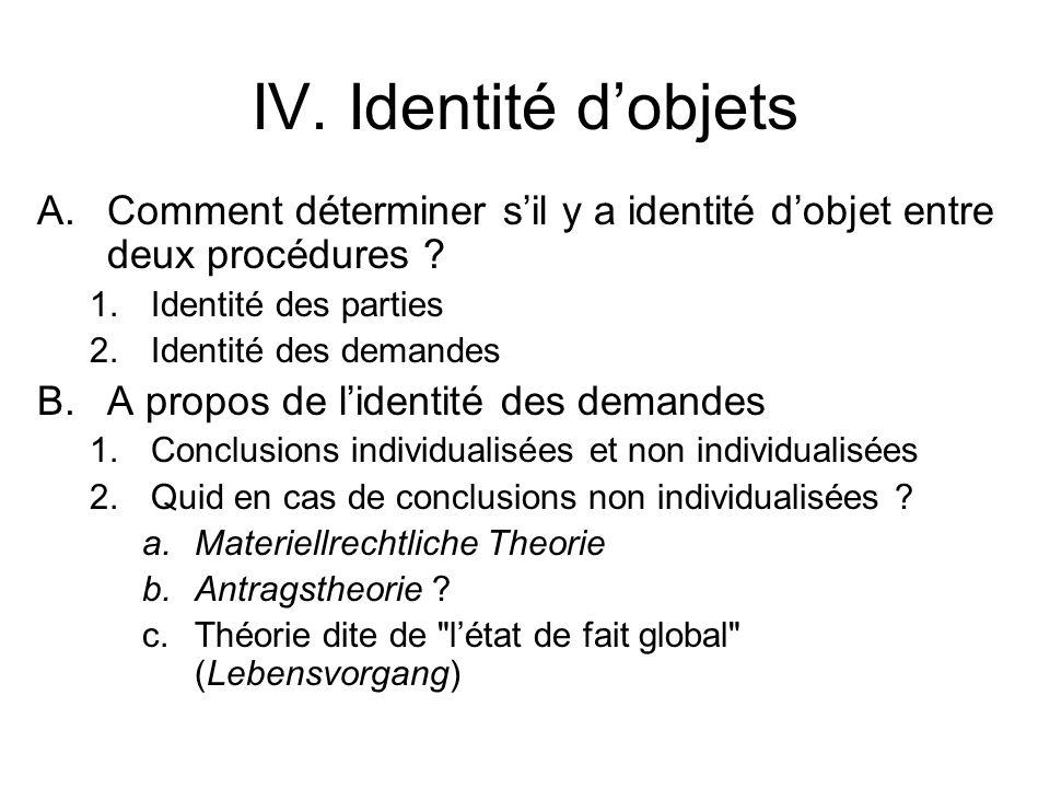 IV. Identité dobjets A.Comment déterminer sil y a identité dobjet entre deux procédures ? 1.Identité des parties 2.Identité des demandes B.A propos de
