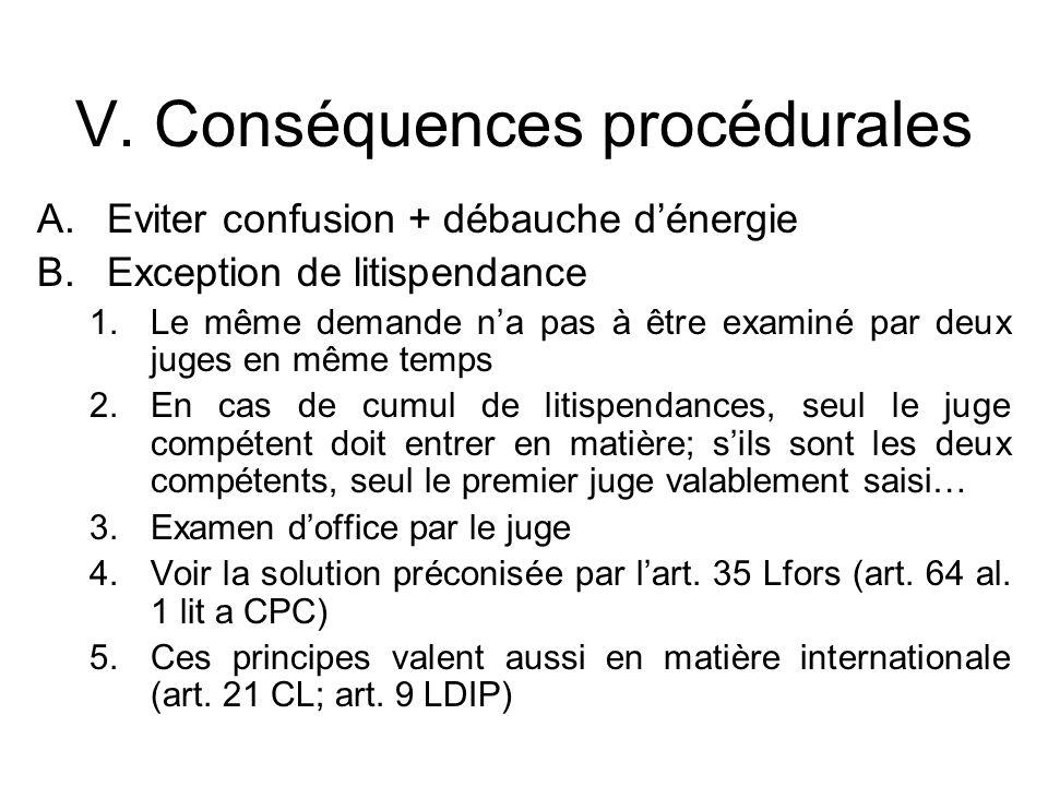 V. Conséquences procédurales A.Eviter confusion + débauche dénergie B.Exception de litispendance 1.Le même demande na pas à être examiné par deux juge