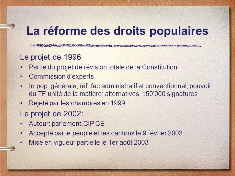 La réforme des droits populaires Le projet de 1996 Partie du projet de révision totale de la Constitution Commission dexperts In.pop. générale; réf. f