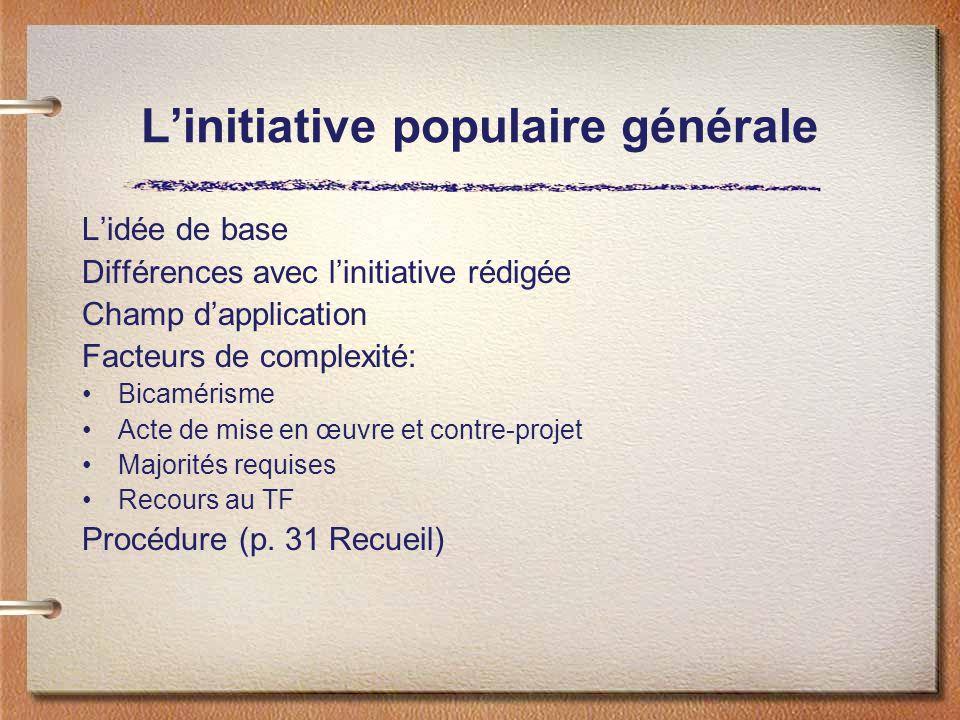 Linitiative populaire générale Lidée de base Différences avec linitiative rédigée Champ dapplication Facteurs de complexité: Bicamérisme Acte de mise