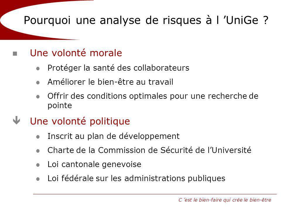 C est le bien-faire qui crée le bien-être Pourquoi une analyse de risques à l UniGe .