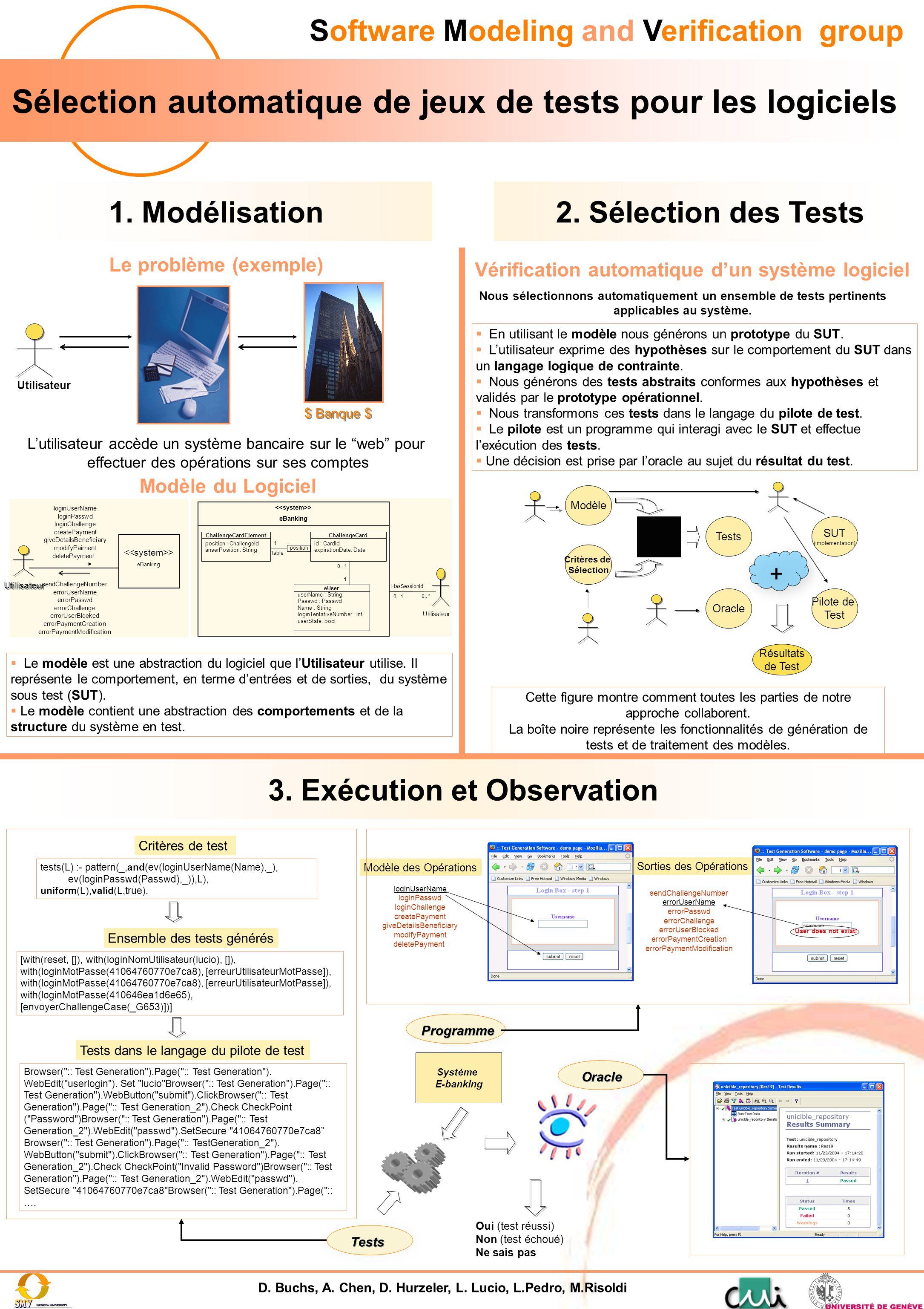 Sélection automatique de jeux de tests pour les logiciels Software Modeling and Verification group 1. Modélisation2. Sélection des Tests 3. Exécution